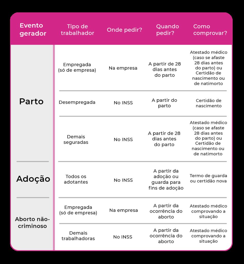 tabela-salario-maternidade